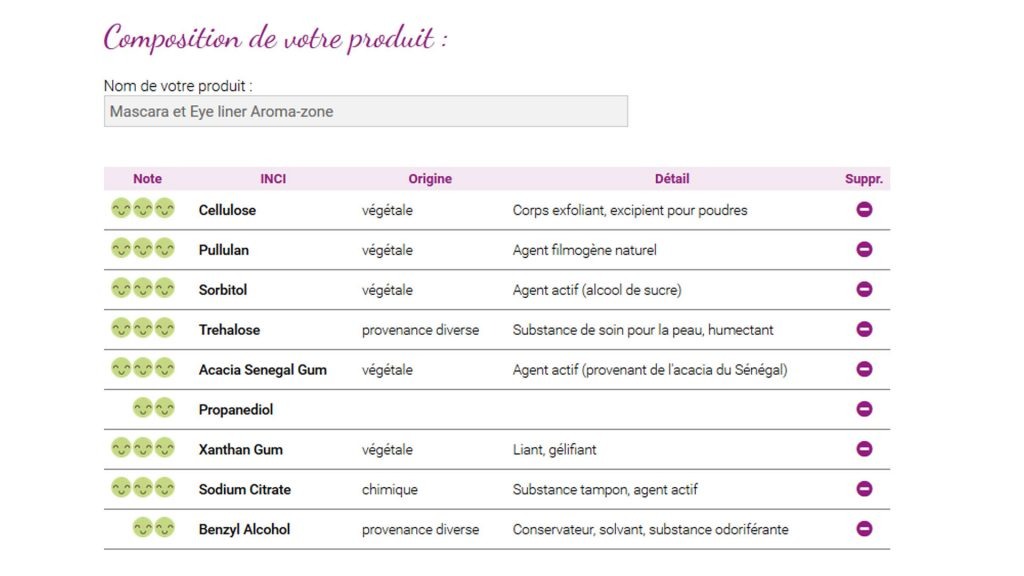 analyse coffret cosmétique home made